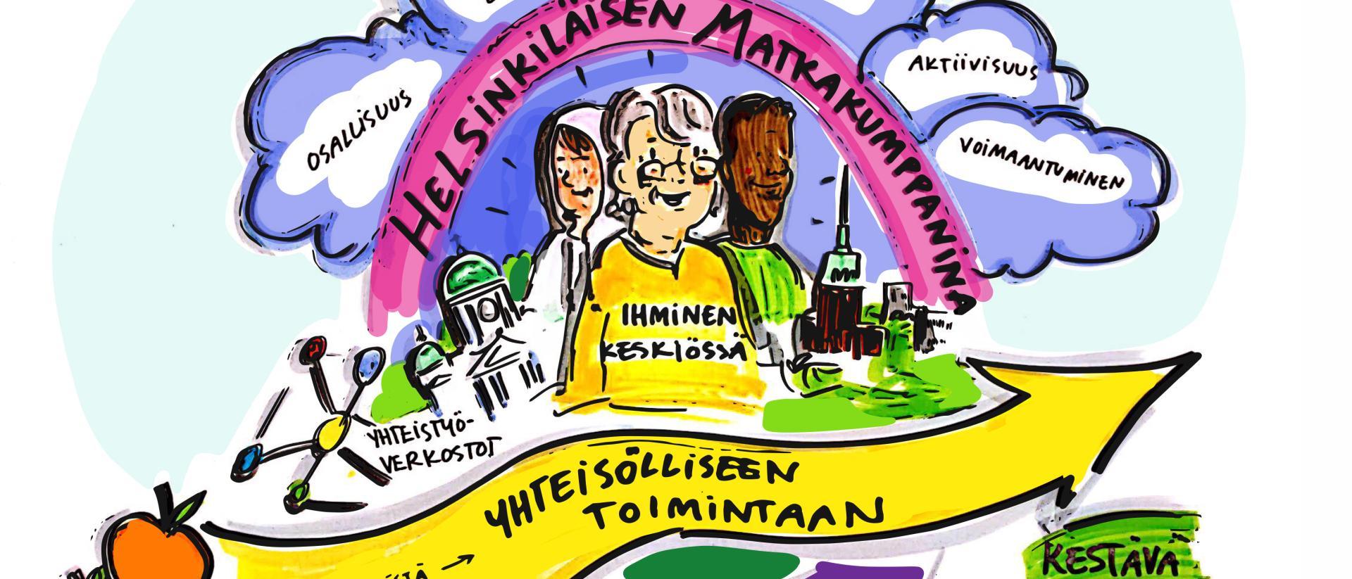 Diakonia Helsinki